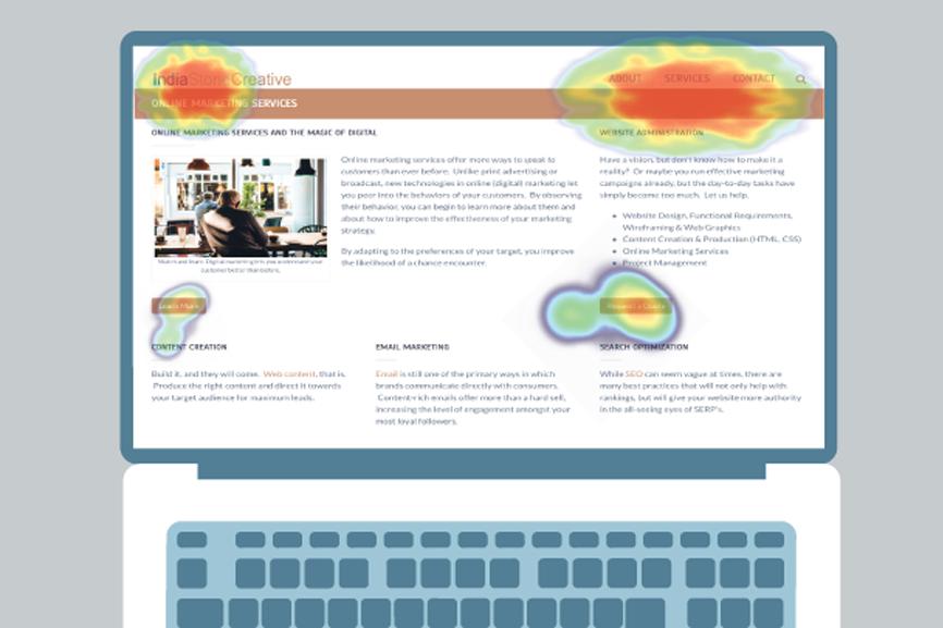 hotspots on a webpage